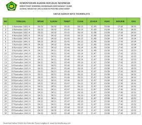 Jadwal Imsakiyah & Buka Puasa Kota Tasikmalaya 2020 M (Kalender Puasa Ramadhan 1441 H)