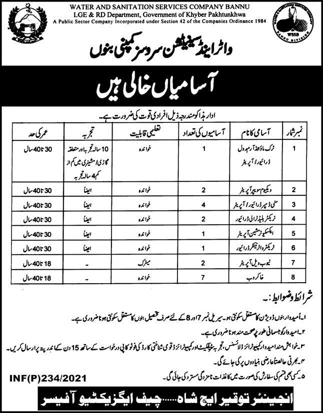 Water & Sanitation Services Company BANNU Jobs Advertisement 2021