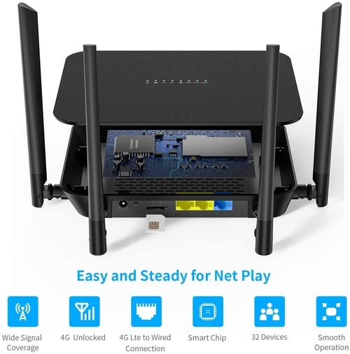 Review Dionlink 4G LTE Router with SIM Card Slot