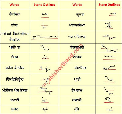 07 may ajit shorthand outlines