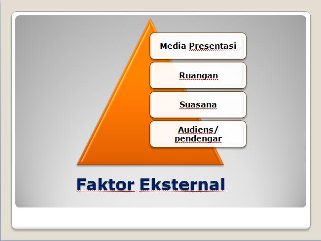 Faktor Penentu keberhasilan Saat Presentasi