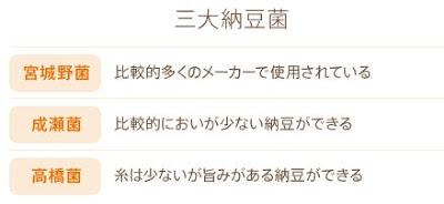 3大納豆菌の特徴 違い