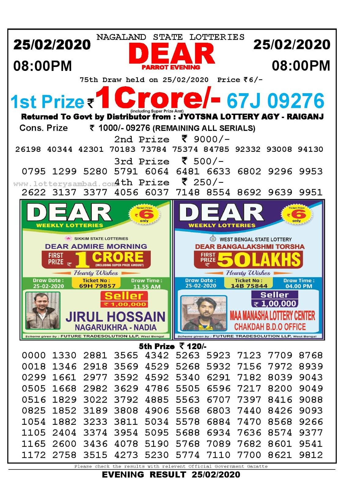 Nagaland State 25-02-2020  Lottery Sambad Result 800 PM
