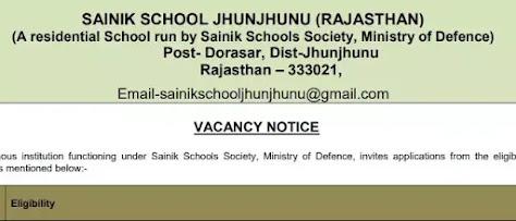 Sainik School Jhunjhnu Rajasthan Recruitment