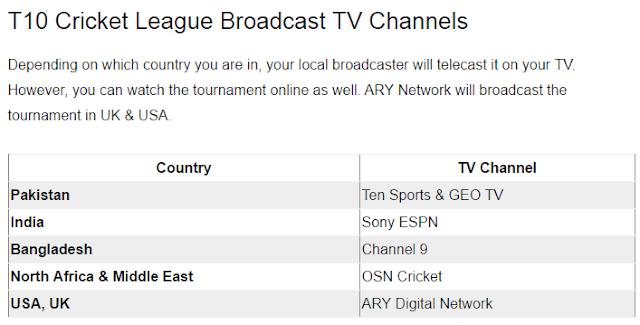 T10 Cricket League Broadcast Tv Channels