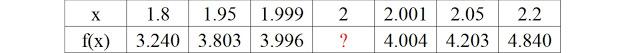 gambar 1 Pembahasan Materi dan Soal Limit Fungsi