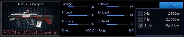 Detail Statistik AUG A3 Champion