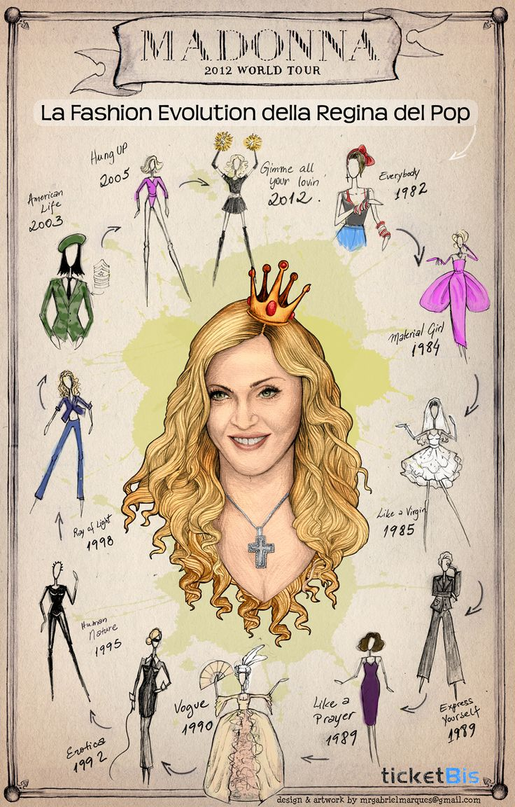Madonna Fashion Style Evolution From 80s To 2012 - Best