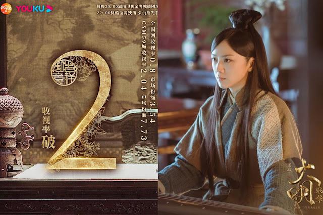 csm59 ming dynasty 2%