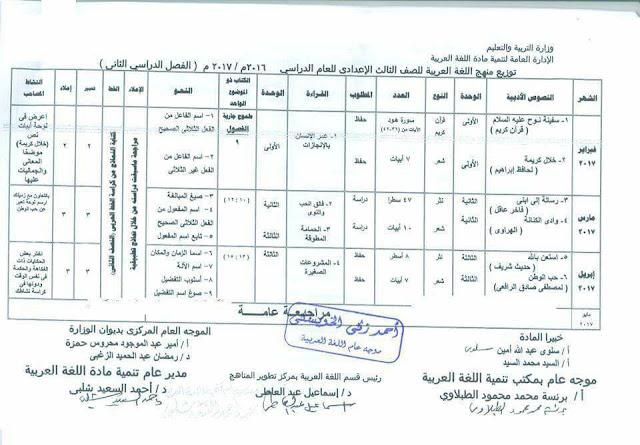 توزيع منهج الصف الثالث الاعدادي الترم الثاني جميع المواد 2021