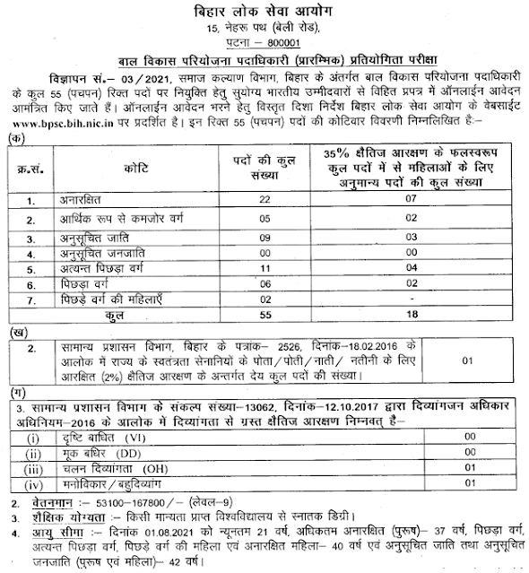 BPSC Bihar CDPO online form 2021