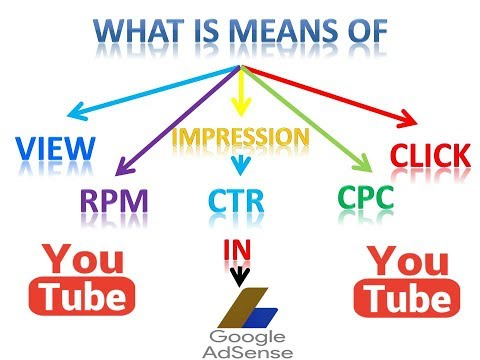 cpc, rpm, ctr, revenue, ad revenue, ad cpc, ad ctr, ad rmp, adsese cpc, increase cpc, cpc kya hai, ctr kya hai, ad impression, revenue per 1000, adsense, adsense ctr, what is ctr, safe ctr percentage, view ctr in adsense how, cpc kaise badhaye, ctr kam kaise kare, adsense earning increase kaise, google adsense cpc, ishailesh, secure ctr rate, calculate cpc, earning per 1000 view, technical yogi, hindi, CTR, CPC, CPM, CPA, Page RPM, what is page ctr cpc and page rpm in google adsense, what is rpm, what is cpc, ctr kya hai, ctr kitna hona chahiye, what is ctr in google adsense, what is cpc in google adsense in hindi, what is cpm on youtube in hindi, what is page rpm in google adsense, what is cpa, how adsense works, what is rpm in adsense hindi, how much ctr is safe for adsense account, what is cpc youtube, tamoorpardasi, tamooracademy.com, google adsens, google adsens tips and tricks, google adsens page views, google adsens page rpm, cpc and ctr, make money online, how to make money with, make money on youtube, youtube earning, urdu tutorials, How To Increase Adsense Revenue, How To Increase Adsense earnings, how to increase cpc adsense, how to increase cpc in adsense, how to increase cpc adsense yo, how to increase cpc in google ads, how to increase rpm adsense, how to increase rpm in adsense, How To Increase Adsense Revenue | CPC | RPM | CTR |, increase adsense earnings, increase adsense revenue, increase adsense cpc, increase adsense rpm, increase adsense money, cpc, rpm, ctr, Avinash Mamidi, avinash mamidi, science, technology, technicals, future technical, inventions, adsense reven, increase, RPM, ceo, cpc, akshay kumar, katrina kaif, aishvariya, ranveer, income, money making, online money making, how to increase income, revenue, CPC, adsense, youtube, new youtube, youtube go, scoience experiments, science experiment for kids, amazing, amazing science, pop, shout out to me, hindi, increase cpc rpm, google, flagbd.com, flagbd, flag,