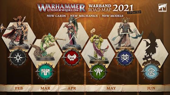 novedades warhammer underworlds 2021
