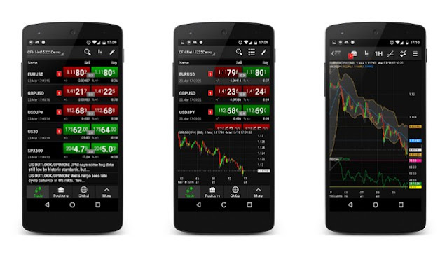 أفضل تطبيق تداول الأسهم للاستثمار للاندرويد