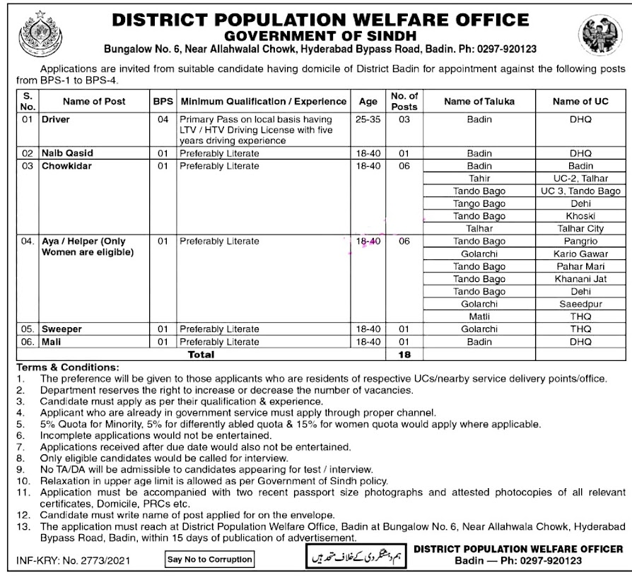Latest Jobs in Population Welfare Department Sindh 2021 All District