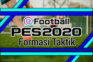 Formasi dan Taktik Terbaik di e-Football PES 2020