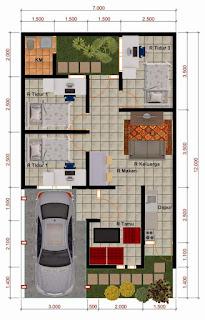 cara menghitung luas bangunan termudah - coldeja | blog