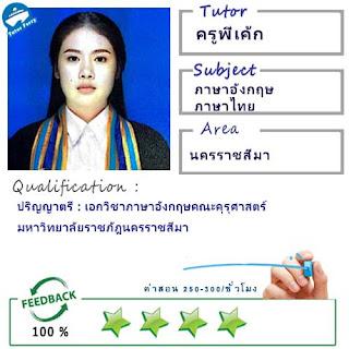 เรียนภาษาอังกฤษที่โคราช เรียนภาษาไทยที่โคราช เรียนภาษาอังกฤษที่โคกกรวด เรียนภาษาไทยที่โคกกรวด ครูสอนภาษาอังกฤษที่โคราช ครูสอนภาษาไทยที่โคราช