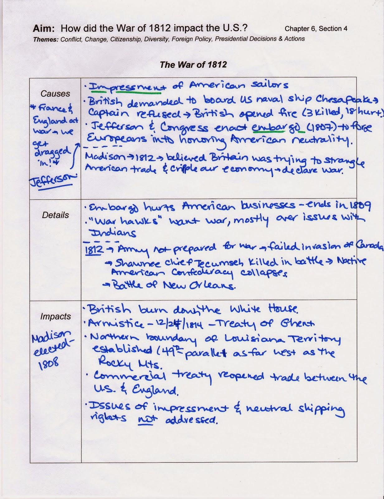 Mrs Ramo S Online Classroom Us History Chapter 6