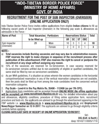 ITBP (Indo-Tibetan Border Police Force) Recruitment Notification 2017