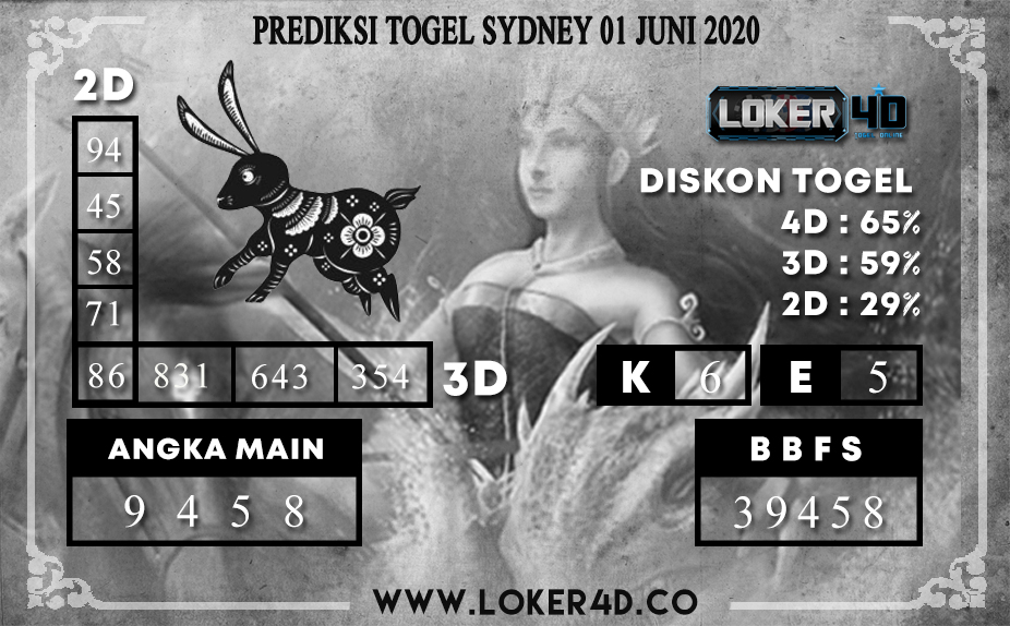 PREDIKSI TOGEL SYDNEY 01 JUNI 2020