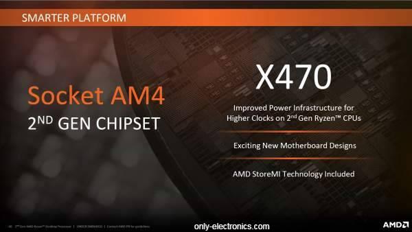 Socket AM4 2nd GEN CHIPSET x470