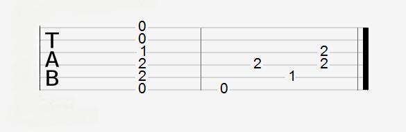 ejemplo lectura de la tablatura