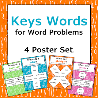 FREE Math Key Words Posters
