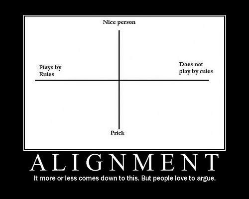 Musings on Alignment Abuse