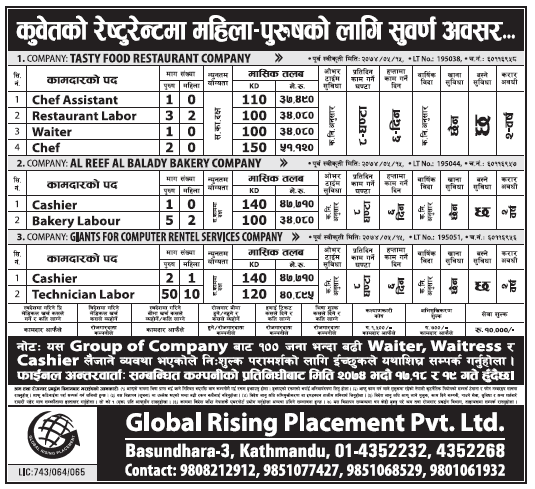 Jobs in Kuwait for Nepali, Salary Rs 47,710