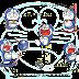 Semua Tentang Doraemon