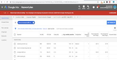 keyword planner, tool,google, technical bishnuji