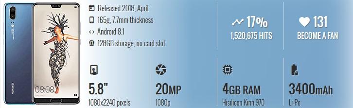 HP China Terbaik & Berkualitas - Huawei P20