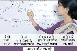 Naukri Assistant Professor Posts Jobs,UPHESC  Sarkari Naukri,UPHESC  Assistant Professor Posts Recruitment,UPHESC  Assistant Professor  Posts Vacancie