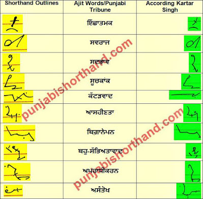 28-january-2021-ajit-tribune-shorthand-outlines