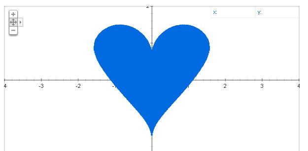 Cara Menyatakan Cinta Secara Unik Lewat Koordinat LOVE di Google Pencarian