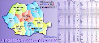 Cât din economia regiunilor de dezvoltare e concentrată în județele fanion