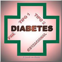 Ilustração mostrando os vários tipos de diabetes millitus: o tipo 1, o tipo 2, o gestacional e o pré-diabetes.