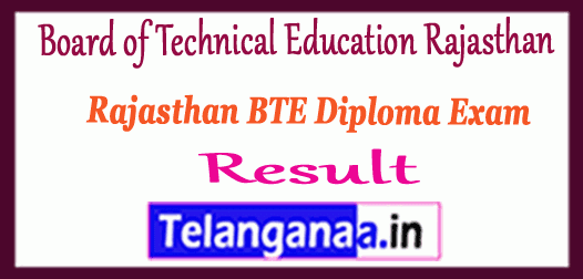 BTER Polytechnic Diploma 1st 2nd 3rd Year Result