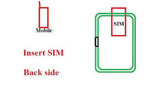 SIM card, Mini A8 device