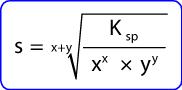 Rumus Hubungan Kelarutan (s) dengan Tetapan Hasil Kali Kelarutan(Ksp)