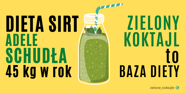 https://zielonekoktajle.blogspot.com/2020/05/odchudzajaca-dieta-modosci-aktywatory.html