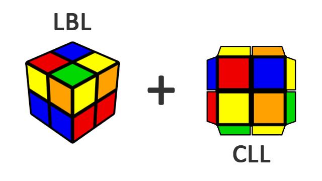Kombinasi penyelesaian menggunakan LBL pada lapis pertama kemudian CLL pada lapis kedua