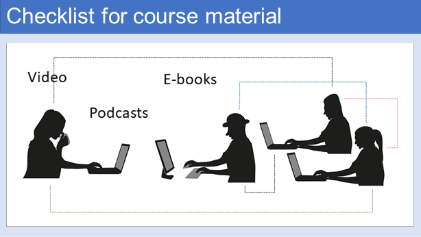 Checklist for course materials