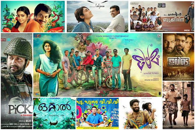 KLWAP Malayalam Movie download