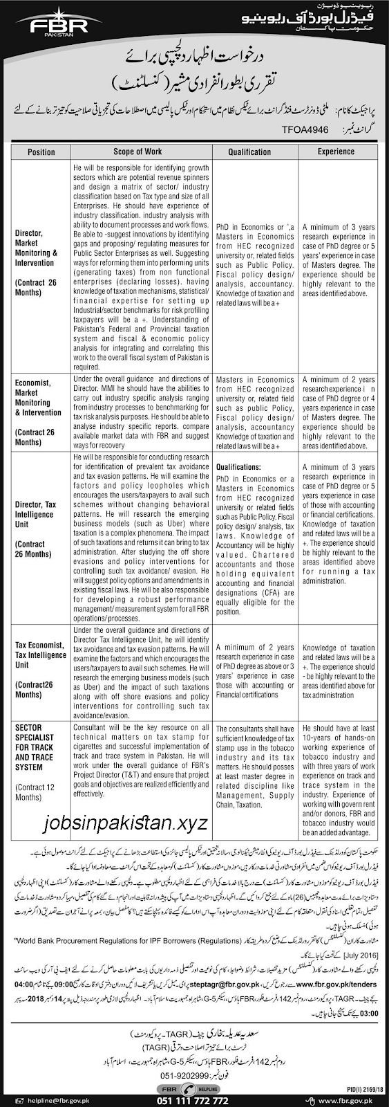 Advertisement for FBR Jobs 2018