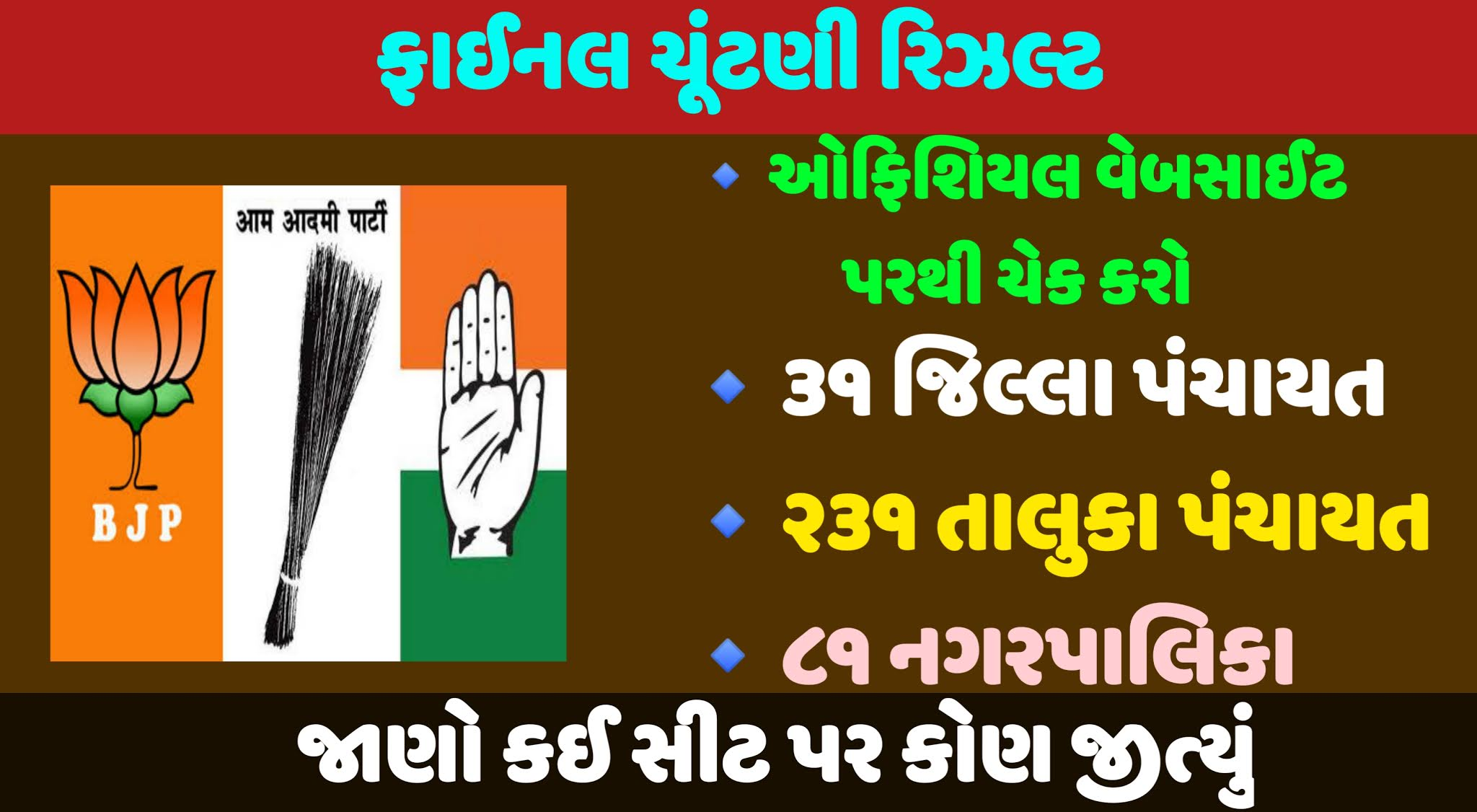 ELECTION RESULTS 2021,GUJARAT COUNTING OF VOTES,GUJARAT ELECTION RESULTS 2021,GUJARAT LOCAL BODY ELECTION RESULT,GUJARAT LOCAL BODY ELECTION
