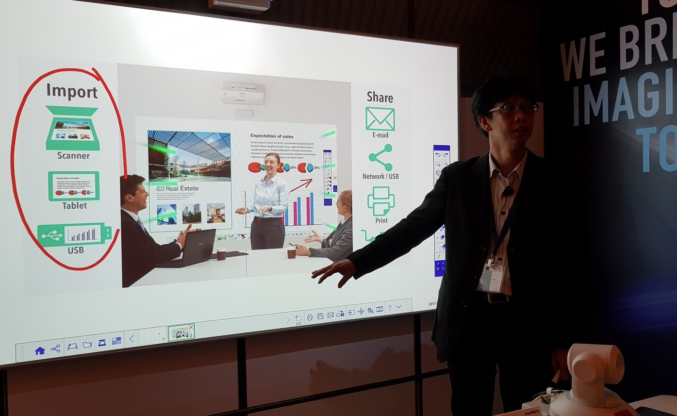 interactive projection systems allow annotation on shared screens sent from other devices like a laptop