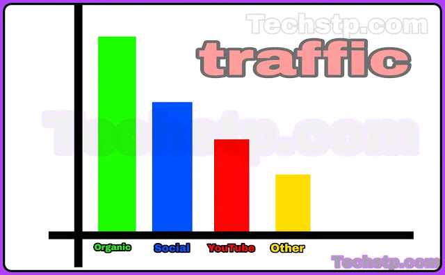 how-can-i-increase-traffic-to-my-website-for-free