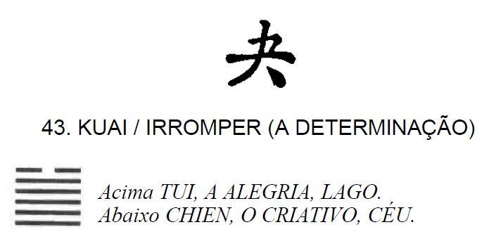 Imagem de 'Kuai / Irromper' - hexagrama número 43, de 64 que fazem parte do I Ching, o Livro das Mutações